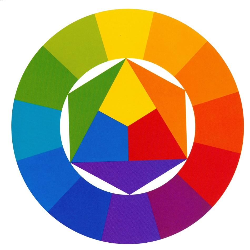 Как получить изумрудный цвет при смешивании