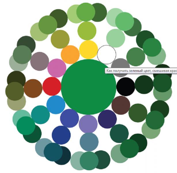 495f2d11b5 Ako urobiť smaragdovo zelenú farbu z gvaše. Miešanie farieb.