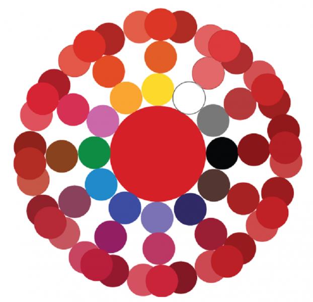 ecd2fec114 V strede je hlavná červená. Nasledujúce sú možnosti miešania. Ďalšie kolo  je výsledkom kombinácie prvých dvoch farieb. Záverom sú možnosti farebného  odtieňa ...